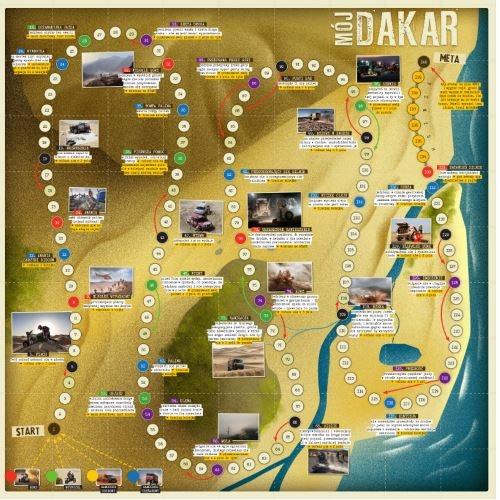 Mój Dakar plansza